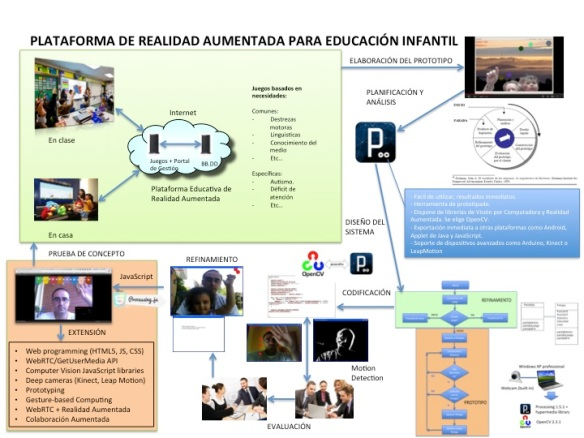 SlideEducacionAumentada