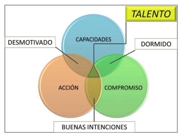Talento_FernandoUtrilla